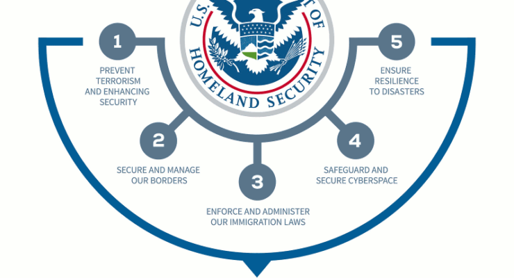 Department of Homeland Security's Cyber Security Division