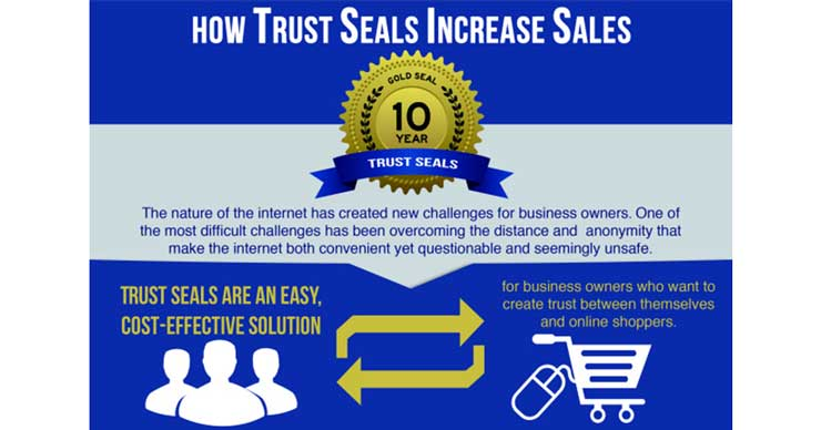 Why Trust Seals Are A Win/Win for You and Your Customers